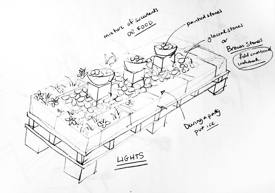 a pencil sketch of the garden display Mandy is going to build this week